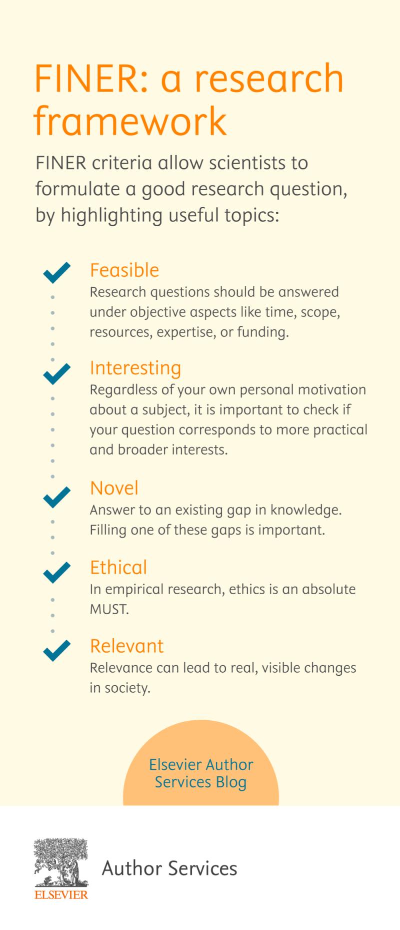 FINER a research framework