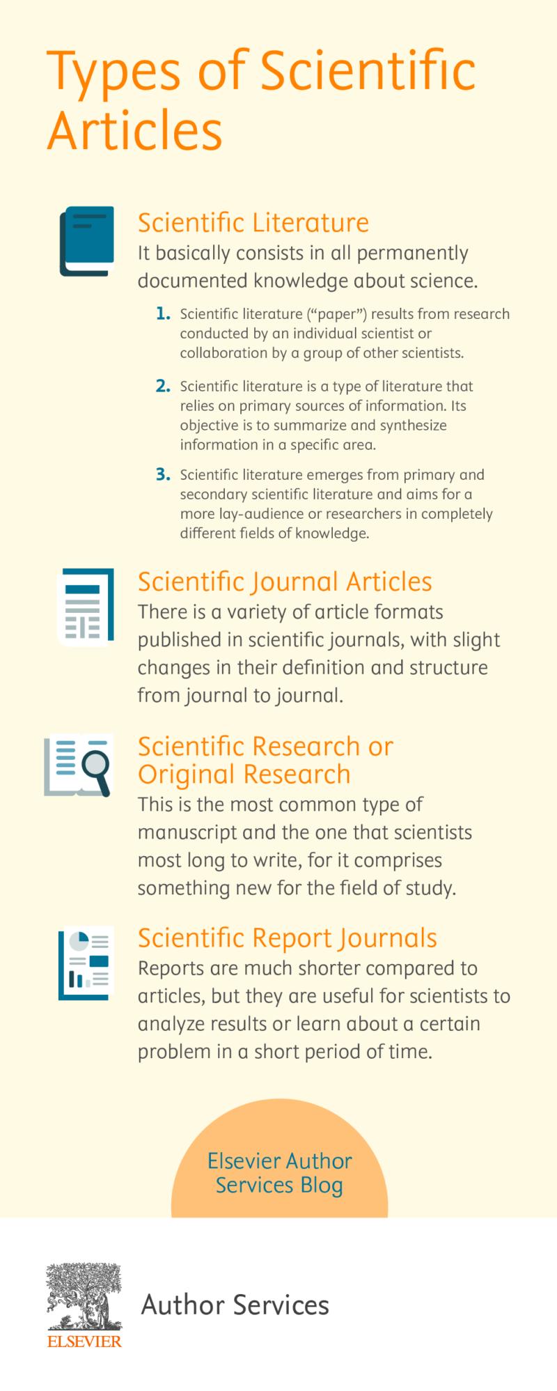Types of Scientific Articles