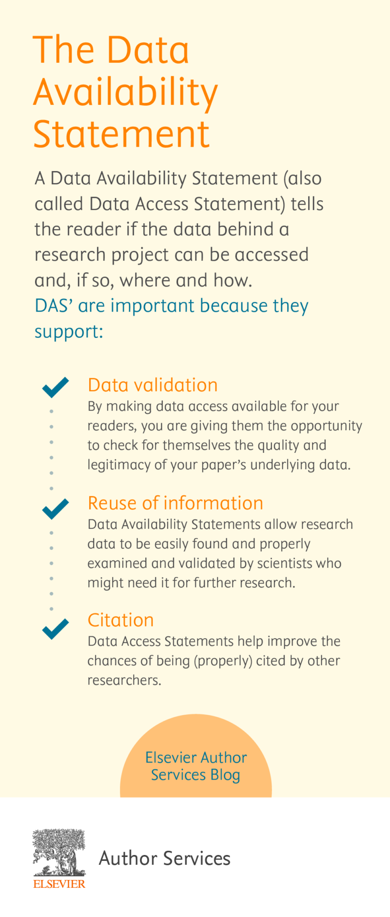 Data Availability Statement Importance